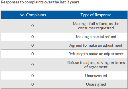 apmex bca complaints